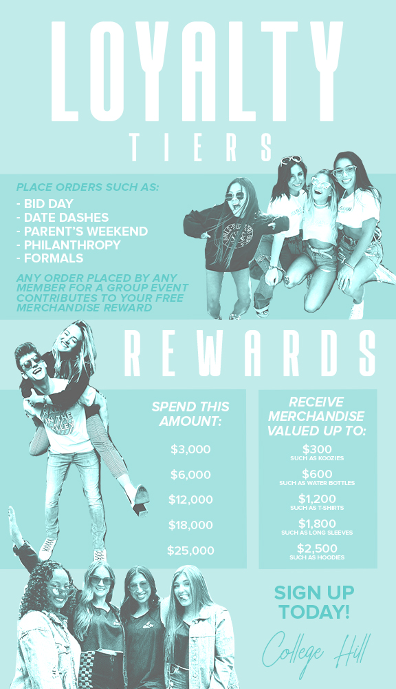 College Hill Loyalty Program Fall 2020 - Tiers & Rewards 6-1